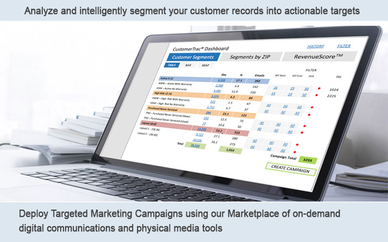 Optimize your Marketing with NCompassTrac Dashboard